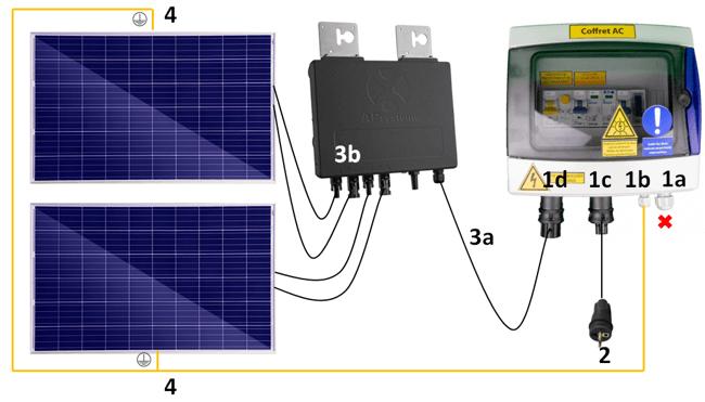 comment installer une cloture electrique