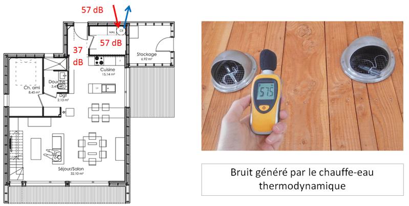 les chauffe eaux thermodynamiques conseils thermiques. Black Bedroom Furniture Sets. Home Design Ideas