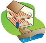 capteurs géothermiques verticaux sur nappe phréatique