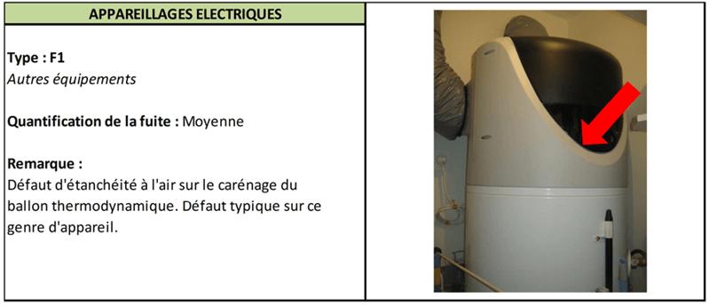 Les chauffe eaux thermodynamiques conseils thermiques - Chauffe eau en panne ...
