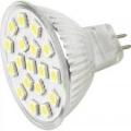 ampoule led guide pour choisir
