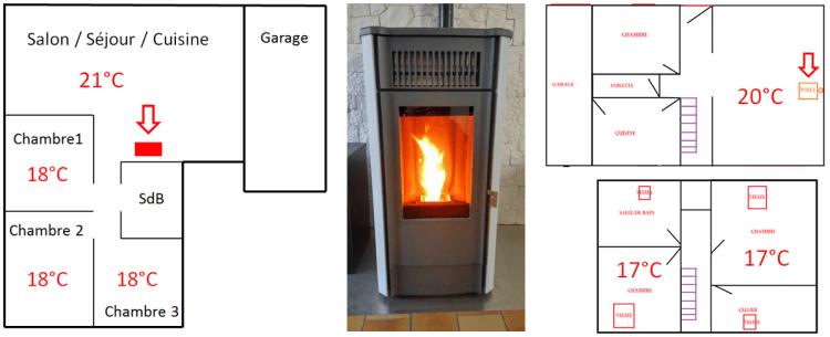 diffusion chaleur poele granule maison étage plain pied