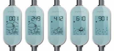 Test du compteur d 39 eau intelligent amphiro a1 conseils - Combien de litres d eau pour une douche ...