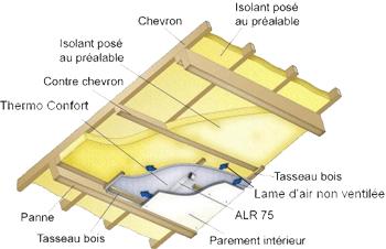 isolation thermique combles