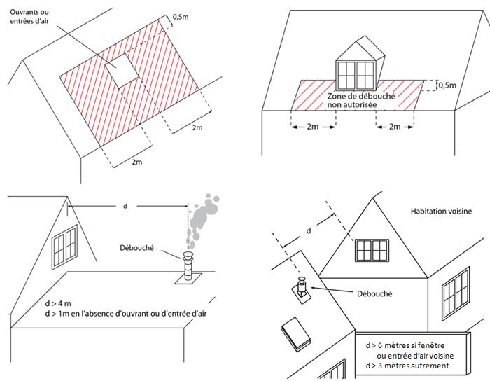 norme installation poele a granule ventouse id es. Black Bedroom Furniture Sets. Home Design Ideas