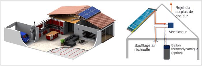Panneau solaire hybride   une solution gain de place ! - Conseils ... c2cd7aaa64a2