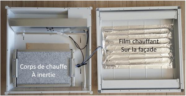 Radiateurs électriques à Inertie Guide Dachat Et Tests