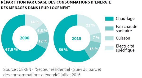 Réussir Sa Rénovation Énergétique - Conseils Thermiques