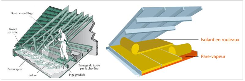 isolation des combles perdus prix techniques choix de. Black Bedroom Furniture Sets. Home Design Ideas