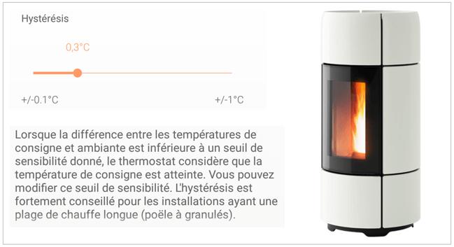test du thermostat connect somfy conseils thermiques. Black Bedroom Furniture Sets. Home Design Ideas