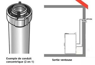 Design for Poele a pellet sortie ventouse